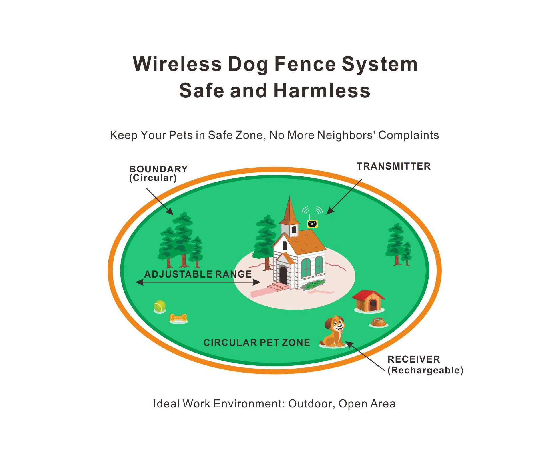 JustStart Wireless Dog Fence