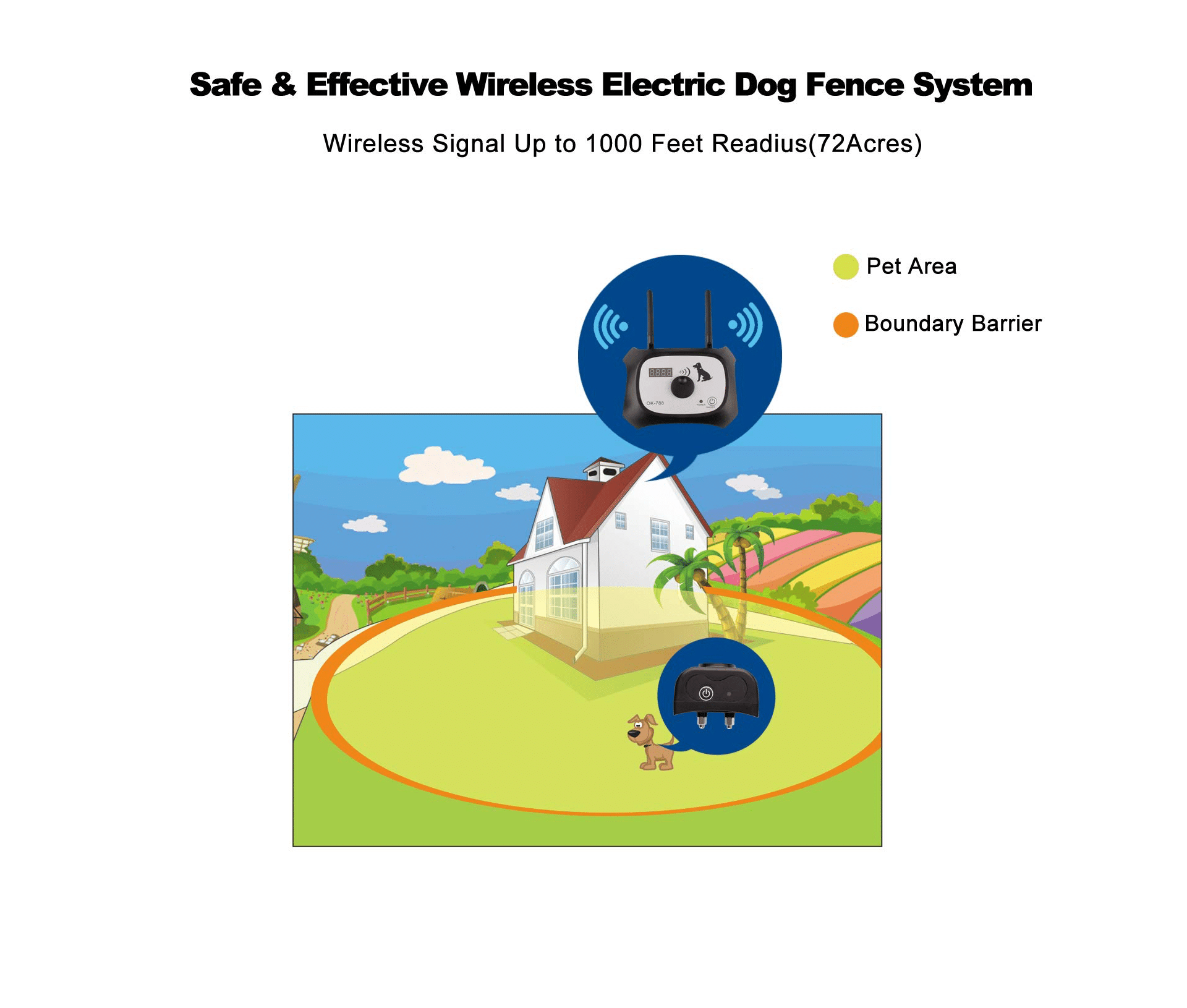 Okpet Wireless Dog Fence